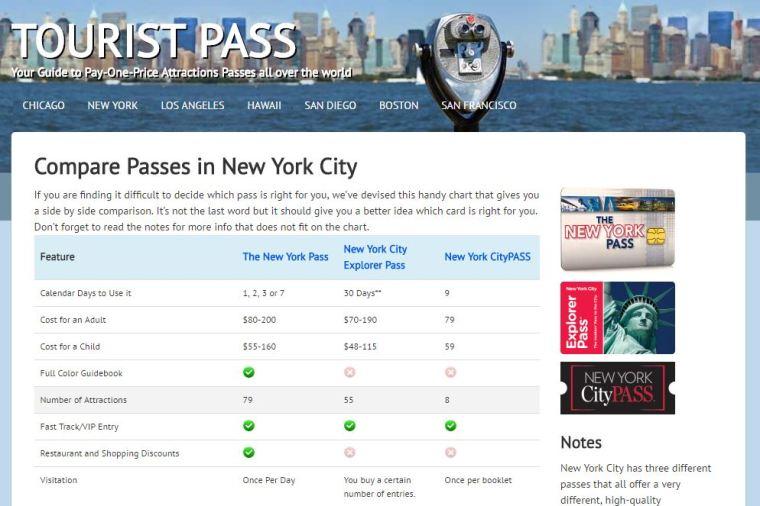 Tourist Pass.JPG